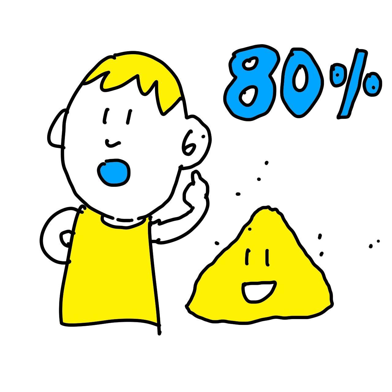 日本人80%ドライタイプ