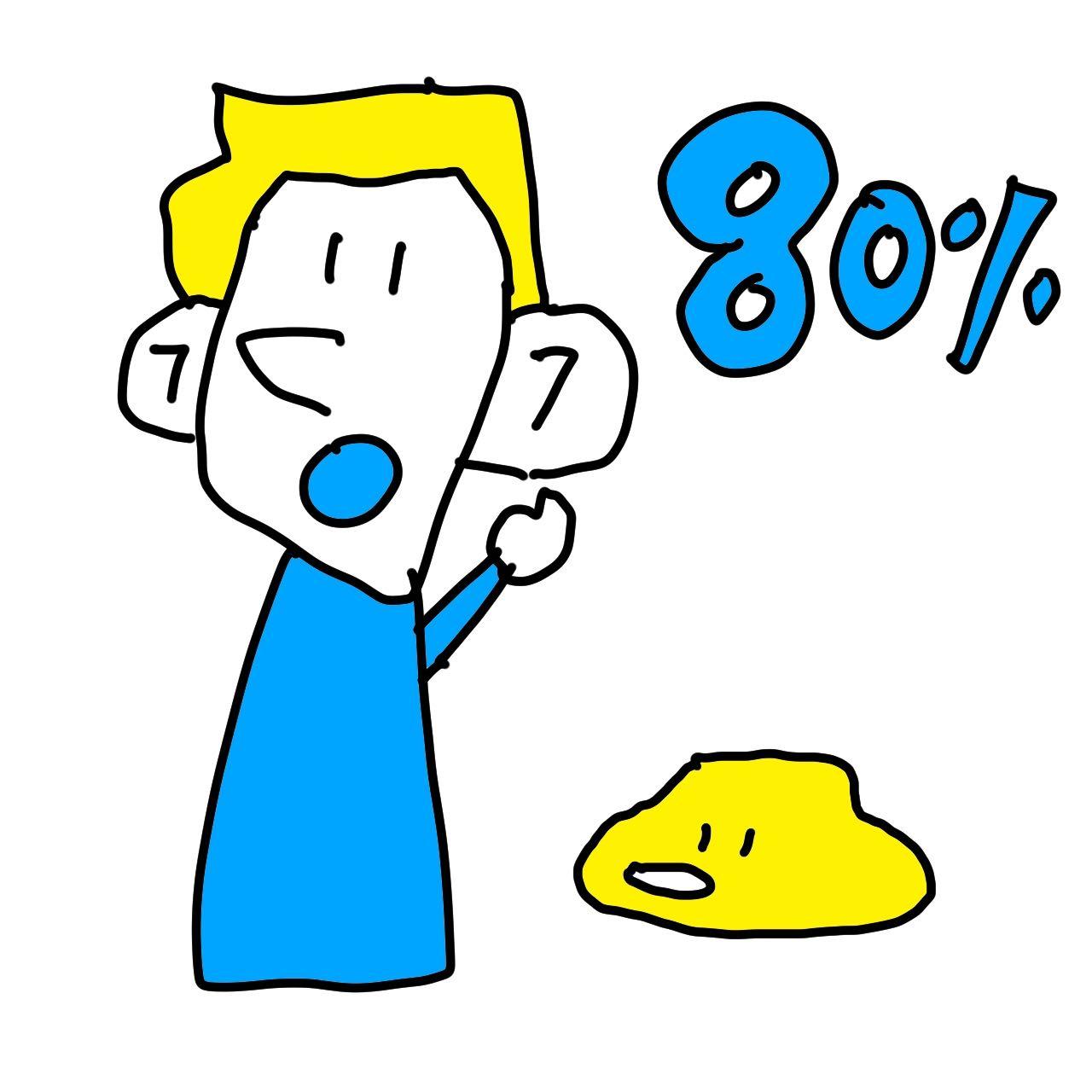 欧米人80%ウェットタイプ
